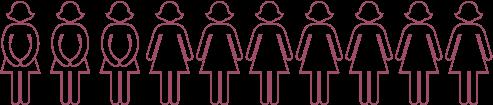 циститом страдают примерно 30 % женщин